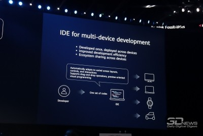 Huawei Developers Conference 2019: HarmonyOS и EMUI 10